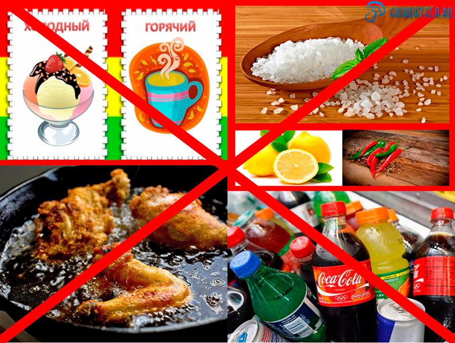 Запрещенные продукты при микозе пищевода